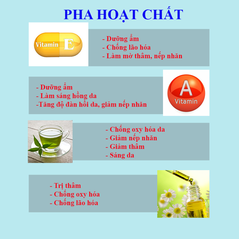 3-ha-hoat-chat