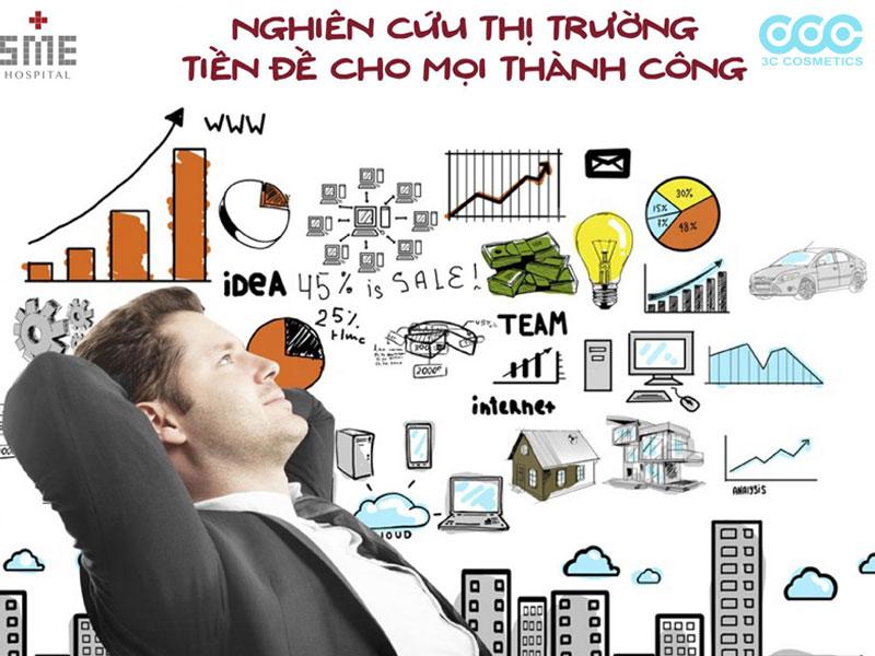 Nghiên cứu kỹ càng thị trường muốn kinh doanh